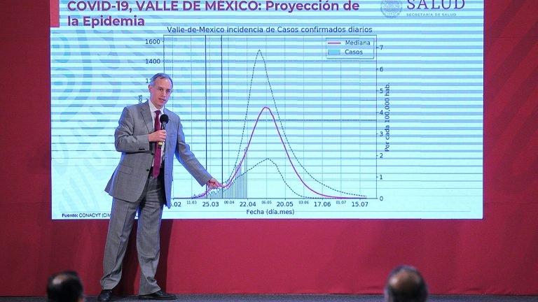Covid19 puede matar a más de 30 mil mexicanos